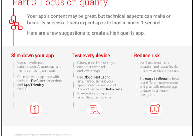 an image from google developers blog.