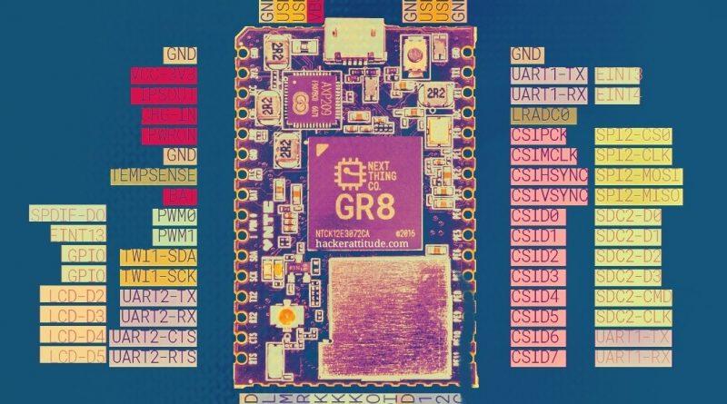 chip_pro_pinouts-hackerattitude